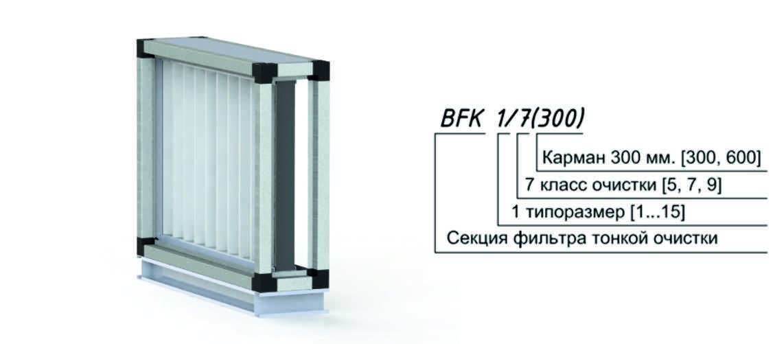 Фильтр тонкой очистки для центрального кондиционера